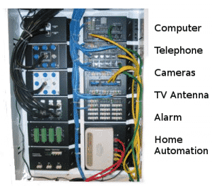smart-wiring-overview